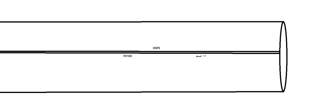 لوله کاروگیت سنگین سایز 110