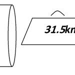 مشخصات لوله کاروگیت سنگین(لوله دوجداره سنگین)